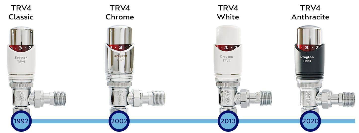 Drayton_trv4_thermostatic_radiator_valves_anthracite